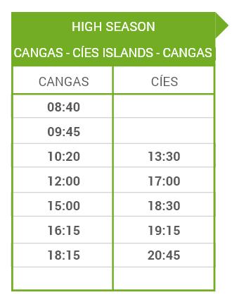 HIGH-cangas-cies