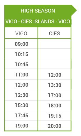 HIGH-vigo-cies