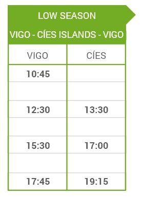 LOW-vigo-cies