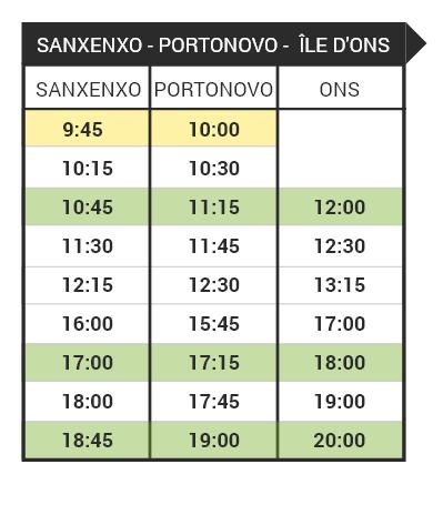sanxenxo-portonovo – FR