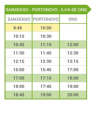 sanxenxo-portonovo – PT